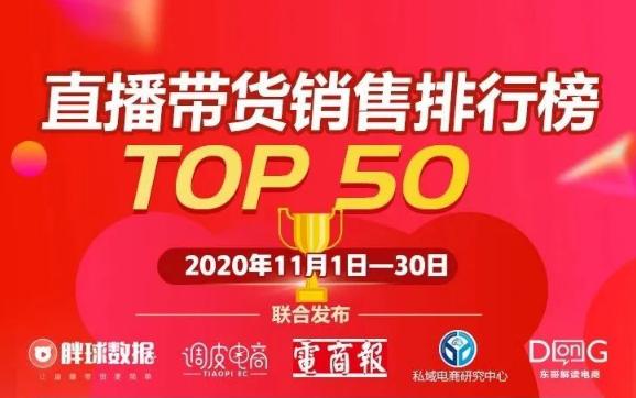 11月直播带货TOP50榜单:快手超过了淘宝?